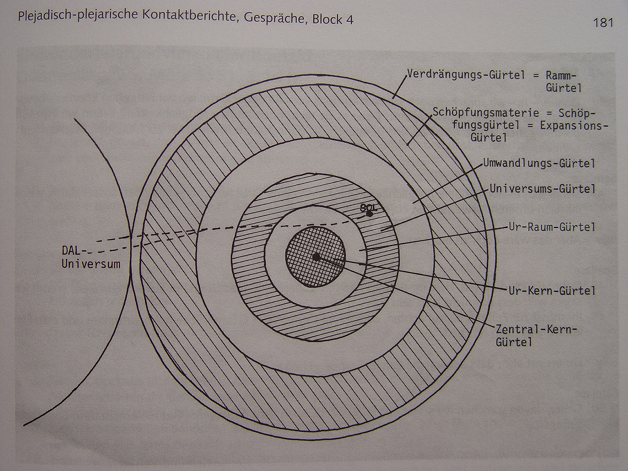 〄... 接觸報告「Contact Report」_143#_Schematic_representation_of_Creation.jpg