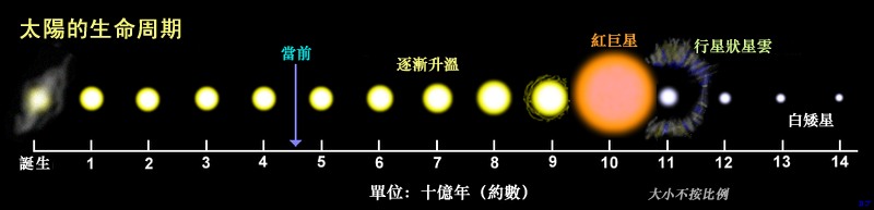057-02-03-Sun_Life_Hant (1)