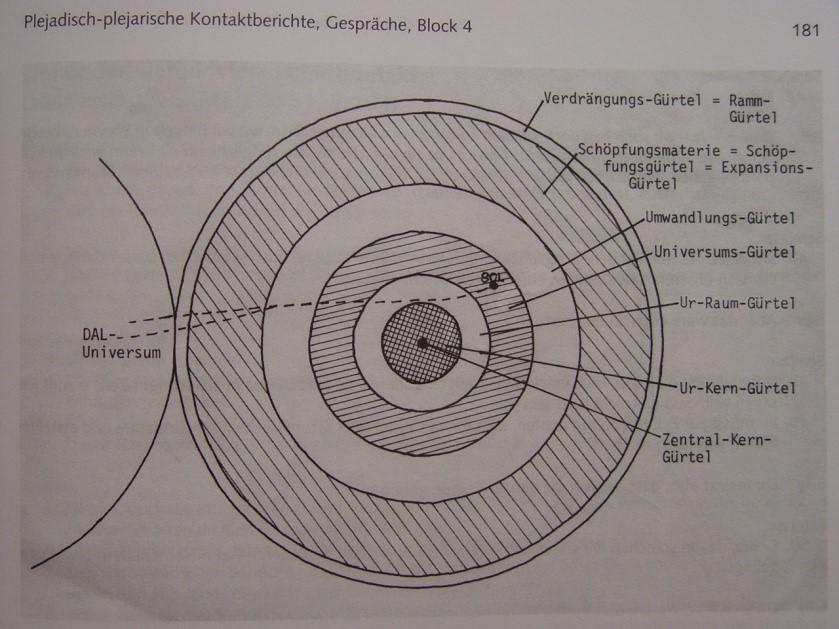 069-06-UniverseStructure