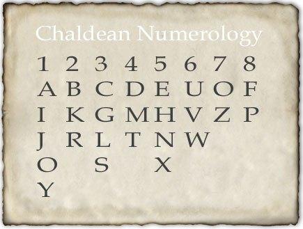 127-01-chaldeantable