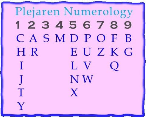 127-01-PlejarenNumerology